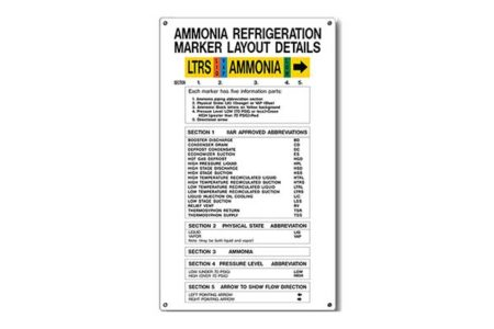 Marking Services offers PSM approved ammonia informational signs